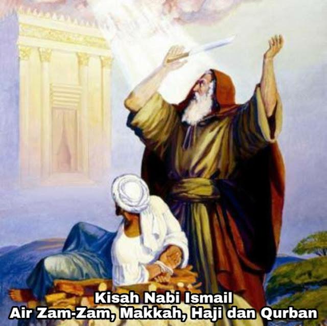 Kisah Nabi Ismail – Kota Mekkah, Ibadah Qurban dan Haji