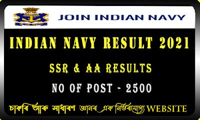Indian Navy Result 2021(2500 Senior Sailor & AA Interview Result)