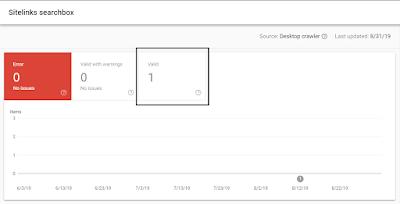 Fungsi Google Webmaster Tools
