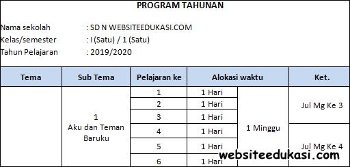 Prota Kelas 1 SD/MI Kurikulum 2013 Revisi Terbaru