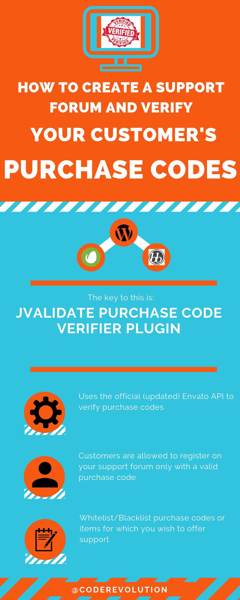 Verificador de código de compra de JValidate Envato