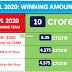 Huge cut in the prize money of IPL 2020, know the prize money for the year 2019 and 2020