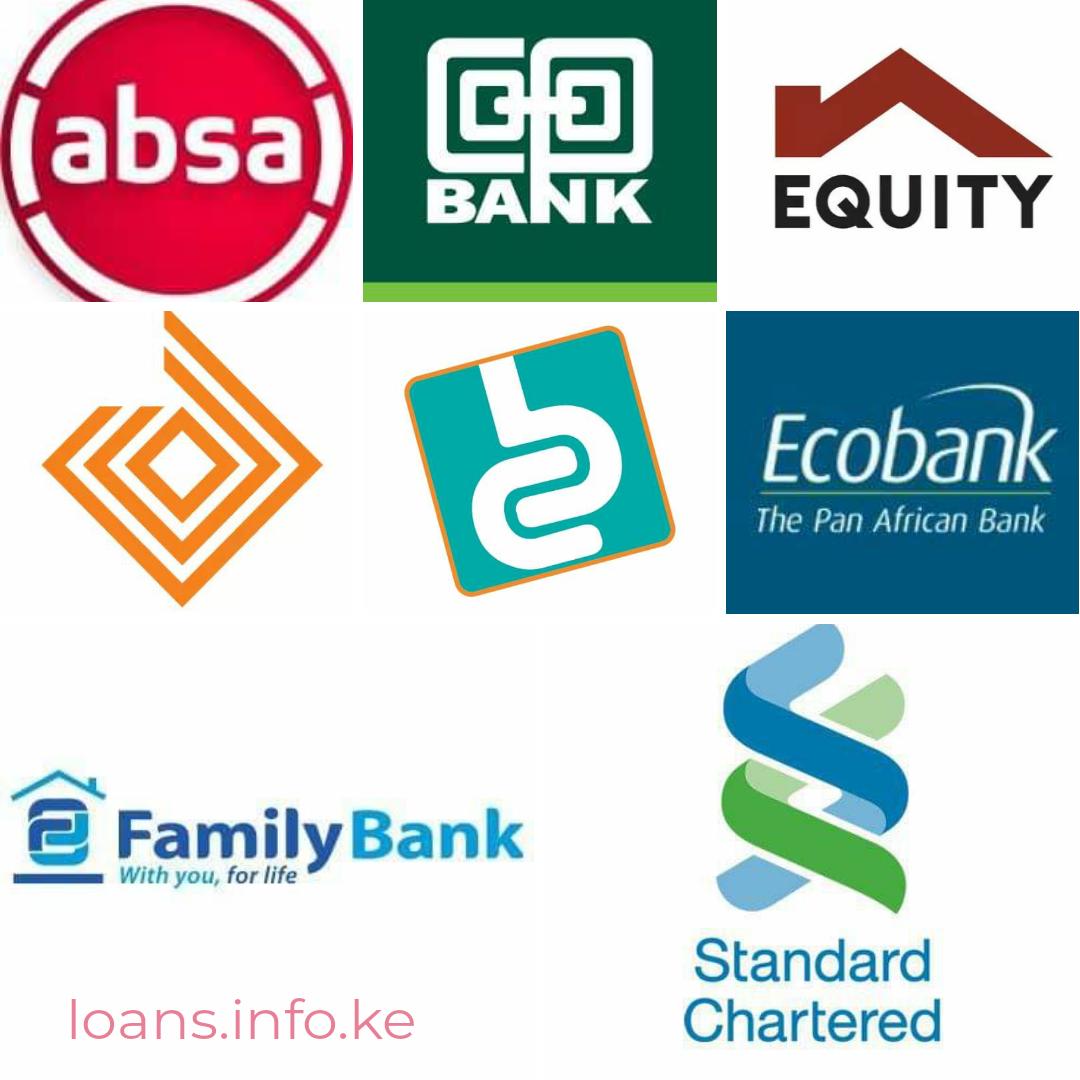 Most expensive Lenders in Kenya
