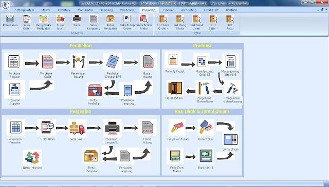 Software Akuntansi Murah