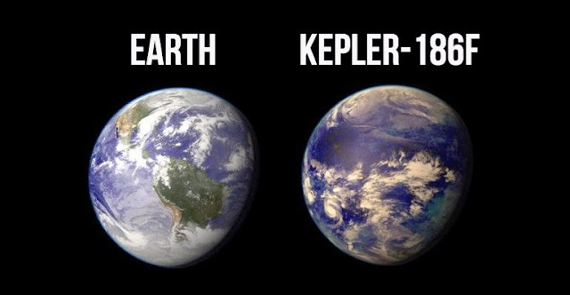 Planets Similar to Earth in the Universe
