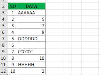 Begini Cara Menggunakan Fungsi Count, Countif dan Countifs Excel