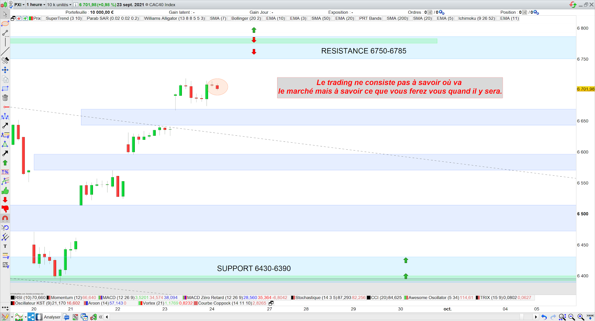 Trading cac40 24/09/21