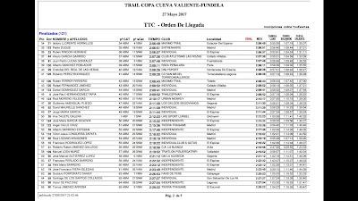 Trail Copa Cueva Valiente Fundela 2017 de San Rafael