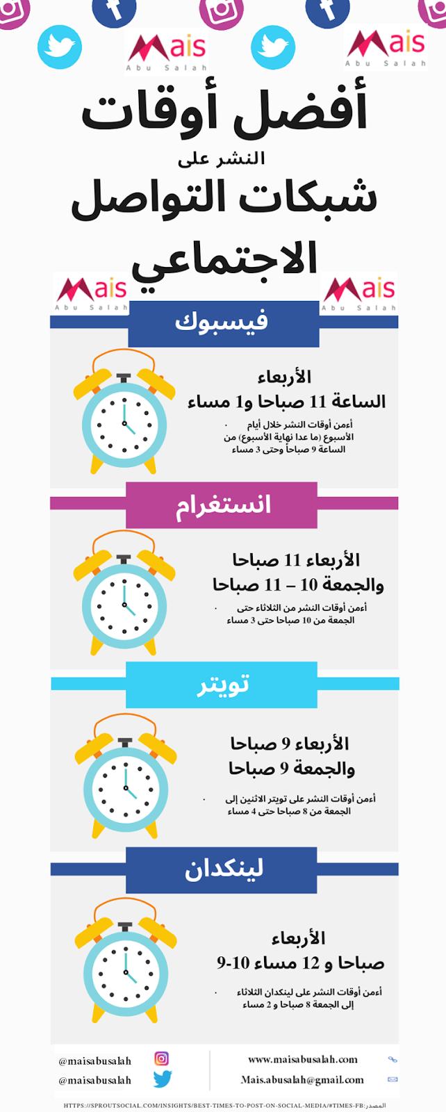 أفضل أوقات النشر على شبكات التواصل الاجتماعي 2019 #انفوجرافيك #اعلام_اجتماعي