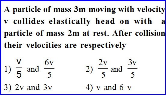 Collisions Problems With Solutions One Iit Jee And Neet Physics
