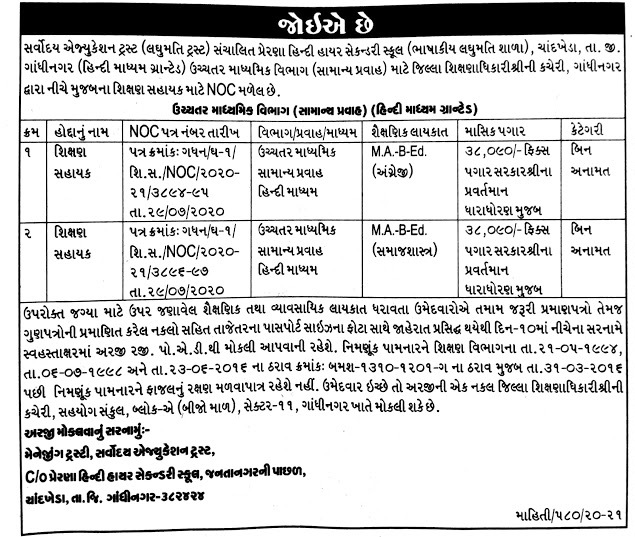 Shikshan Sahayak Recruitment for Laghumati School, Chandkheda 2020