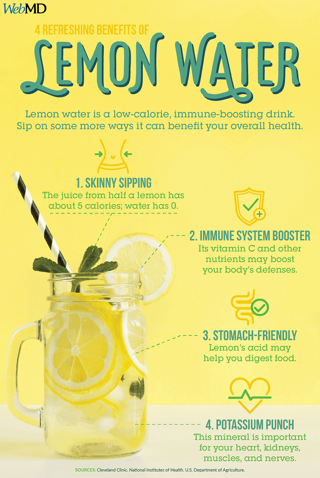 4 Refreshing Benefits of Lemon Water (& It Helps With Weight Loss too)