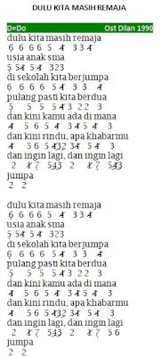 Not Angka Pianika Lagu Dulu Kita Masih Remaja Ost Dilan 1990