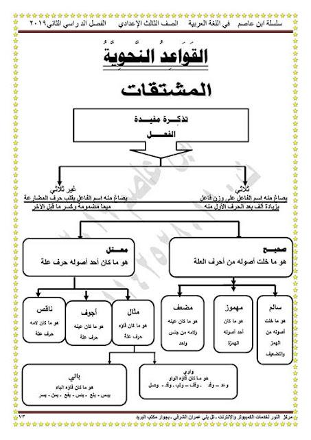 أقوى مذكرة لغة عربية للصف الثالث الاعدادى الترم الثانى 2020