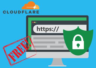 Cara Memasang SSL HTTPS di Blogger Gratis