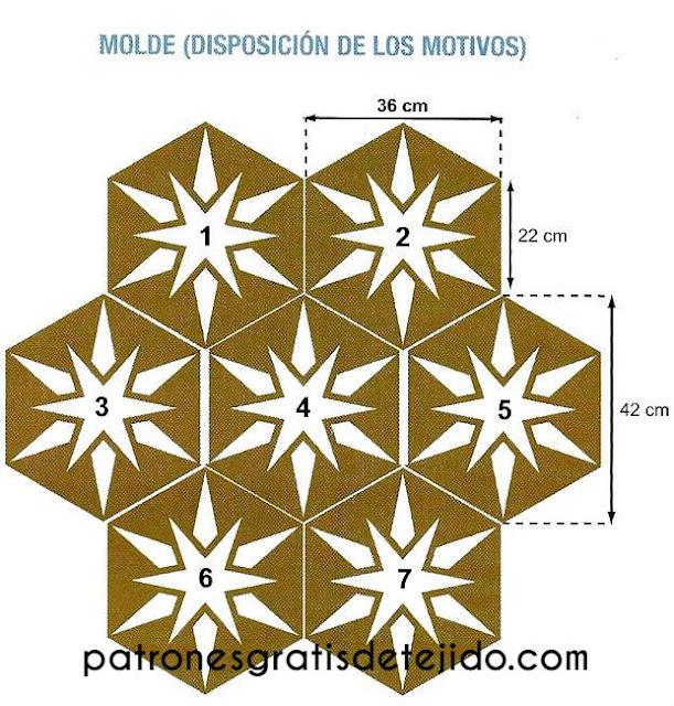 como-unir-hexagonos-crochet