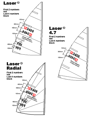Laser Diode Wire Diagram Laser Diagrams How Works Wiring