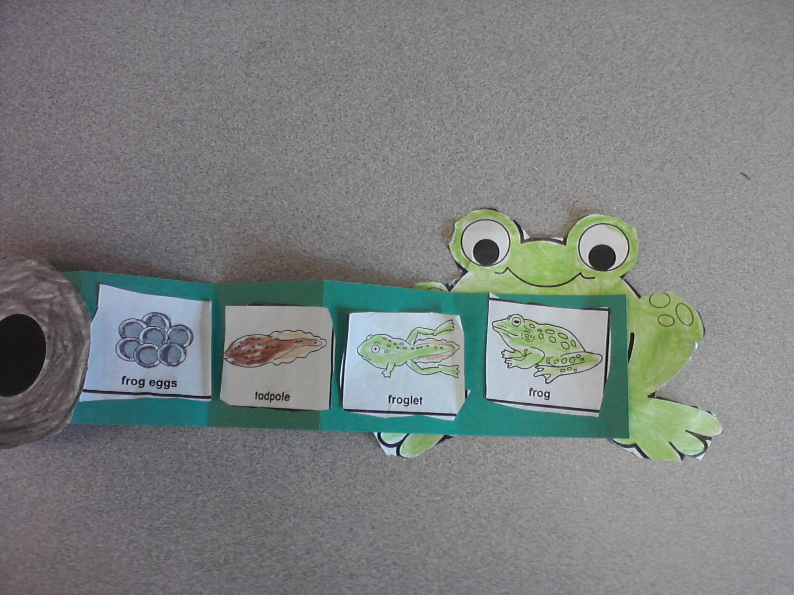 Primary Reading Party Plants Amp Frogs