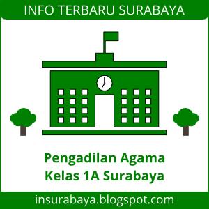 Telepon Alamat Pengadilan Agama Surabaya