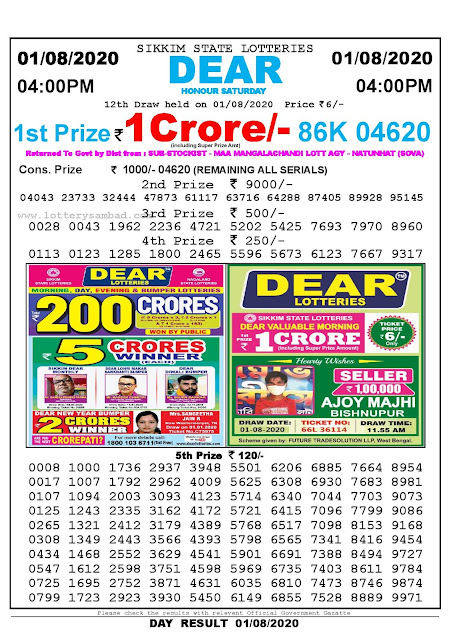 Sikkim State Lotteries 2020 Lottery Sambad Result 04;00 PM