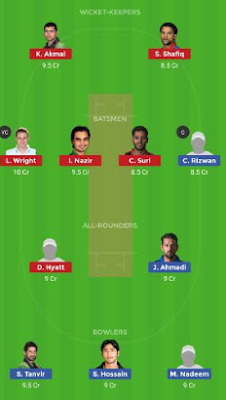 SWI vs DES Dream11 team | Qatar T10 2019
