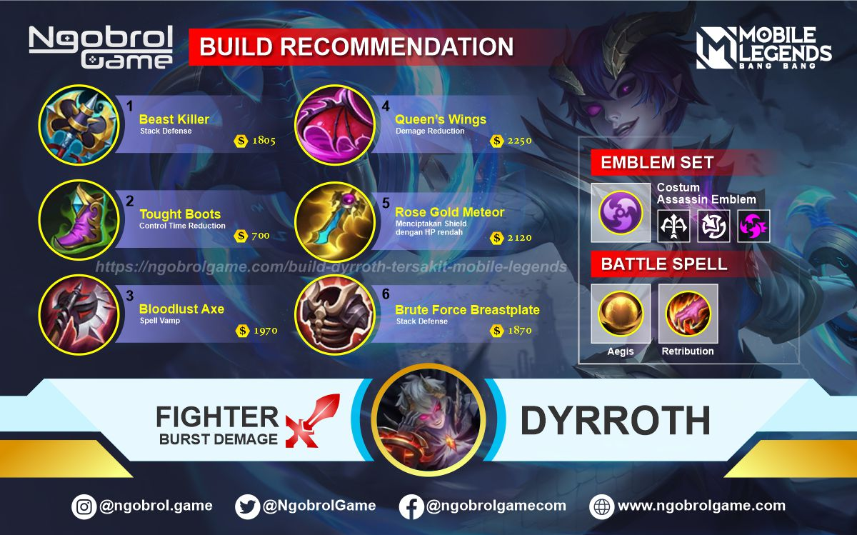 Build Dyrroth Savage Mobile Legends