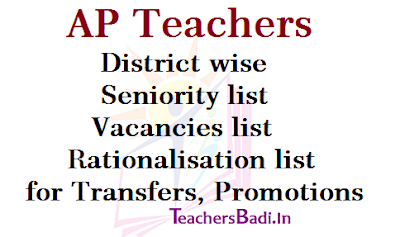 Seniority list, Vacancies list, Rationalisation list
