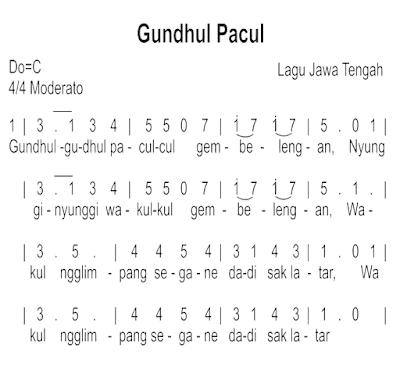Partitur/ Notasi Dan Lirik Lagu Gundul Pacul