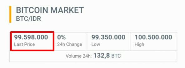 Anda bisa melihat harga ketika ingin melakukan Trading di suatu situs atau aplikasi pada Market.