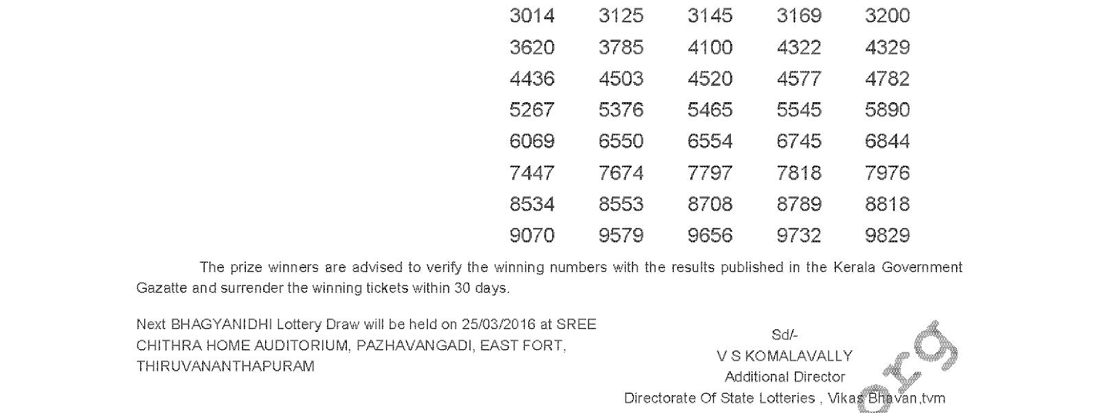 BHAGYANIDHI Lottery BN 229 Result 18-3-2016