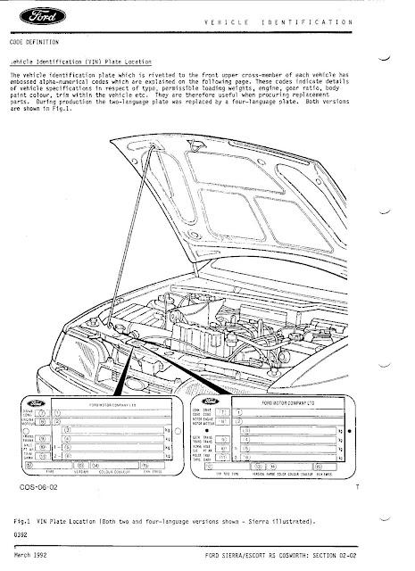 Fordtopia: Ford Sierra Sapphire Cosworth Identification