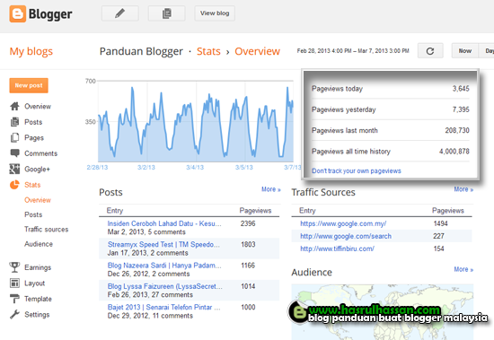 4 Juta Pageviews Mac 2013