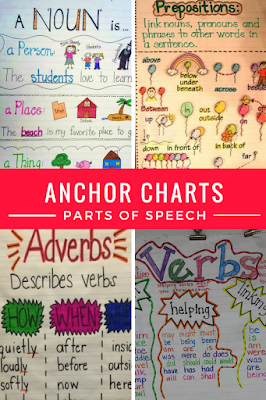 Anchor Charts for Parts of Speech including nouns, verbs, adjectives, adverbs, pronouns and conjunctions #anchorchart #ela #reading #partsofspeech