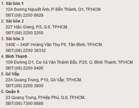 Địa Chỉ Bảo Hành FPT Telecom Trên Toàn Quốc 2