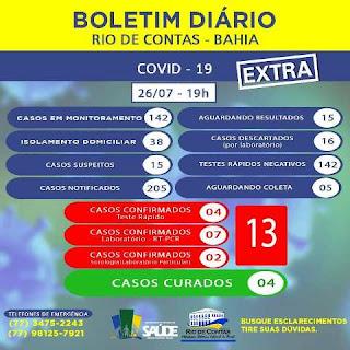 Boletim de coronavírus em Rio de Contas