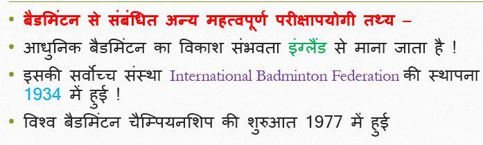 Badminton से सम्बंधित कफ एवं ट्राफी (Sports gk Trick hindi)
