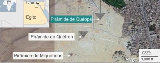 Pirâmides Egito - Localização