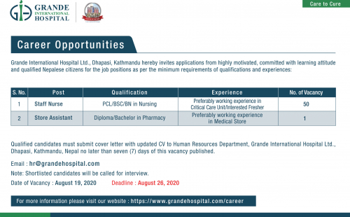 Vacancy at Grande International Hospital