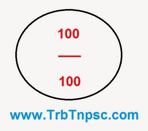 10th Std Maths Score Book Tamil Medium