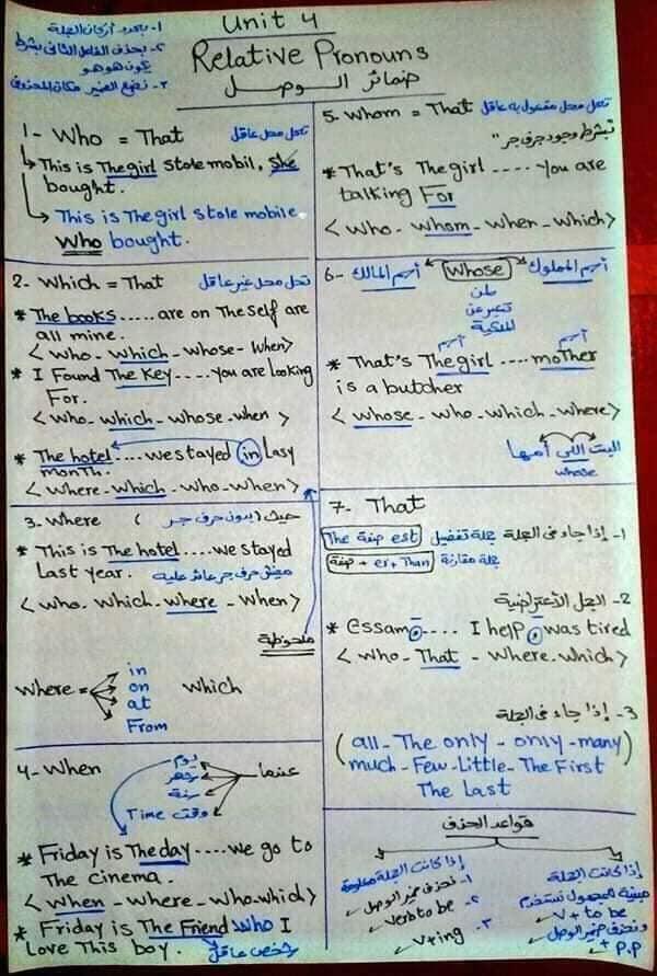 ملخص قواعد اللغه الانجليزيه كامله سكول اون لاين مدرستى