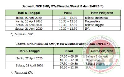 Jadwal UNKP SMP 2020 dan Paket B