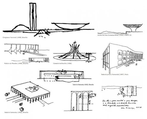 mac-niteroy-oscar-niemeyer-brasil-drawings-495