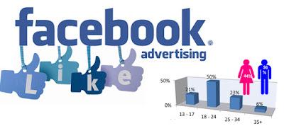 Các vấn đề cần chuẩn bị khi chạy quảng cáo trên Facebook