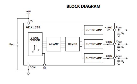 block diagram accelerometer