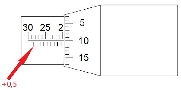Cara Membaca Hasil Pengukuran Mikrometer