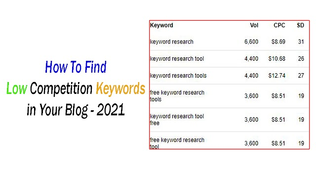 How To Find Low Competition Keywords in Your Blog - 2021