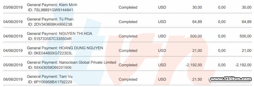 Vì sao nên chọn dịch vụ thanh toán hộ Paypal của 123itvn