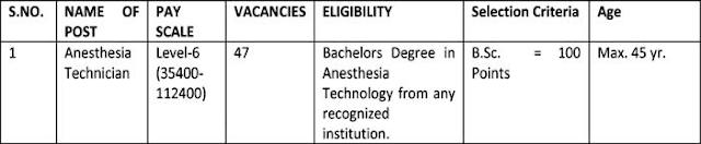 jobs in GMC, Jammu