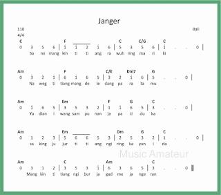 not angka lagu janger lagu daerah bali