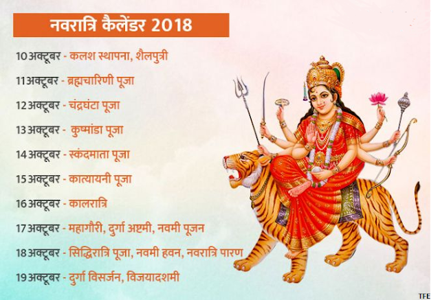 Navratri 2018: On the occasion of Navratri, Congratulate your loved ones by sending a message on Whatsapp, Facebook, SMS.